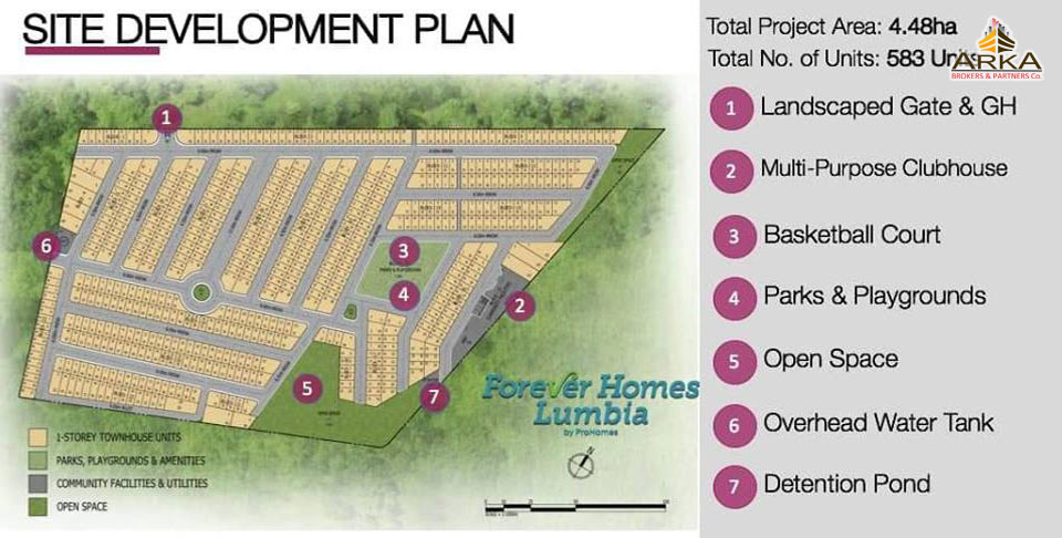 Forever homes lumbia prohomes site development plan